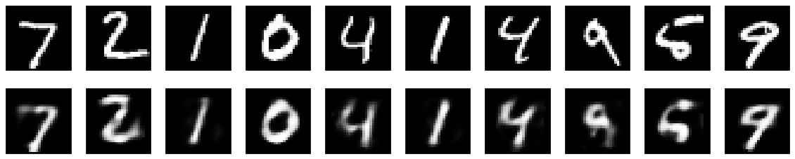 ../_images/Your_first_autoencoder_with_Keras_62_0.png